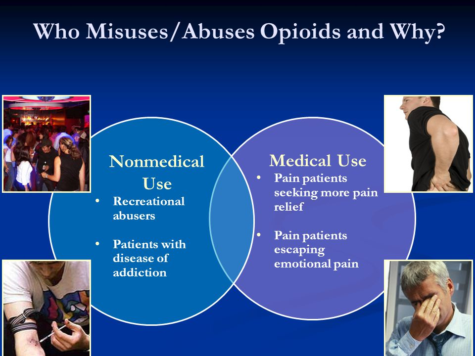 Who Misuses/Abuses Opioids and Why