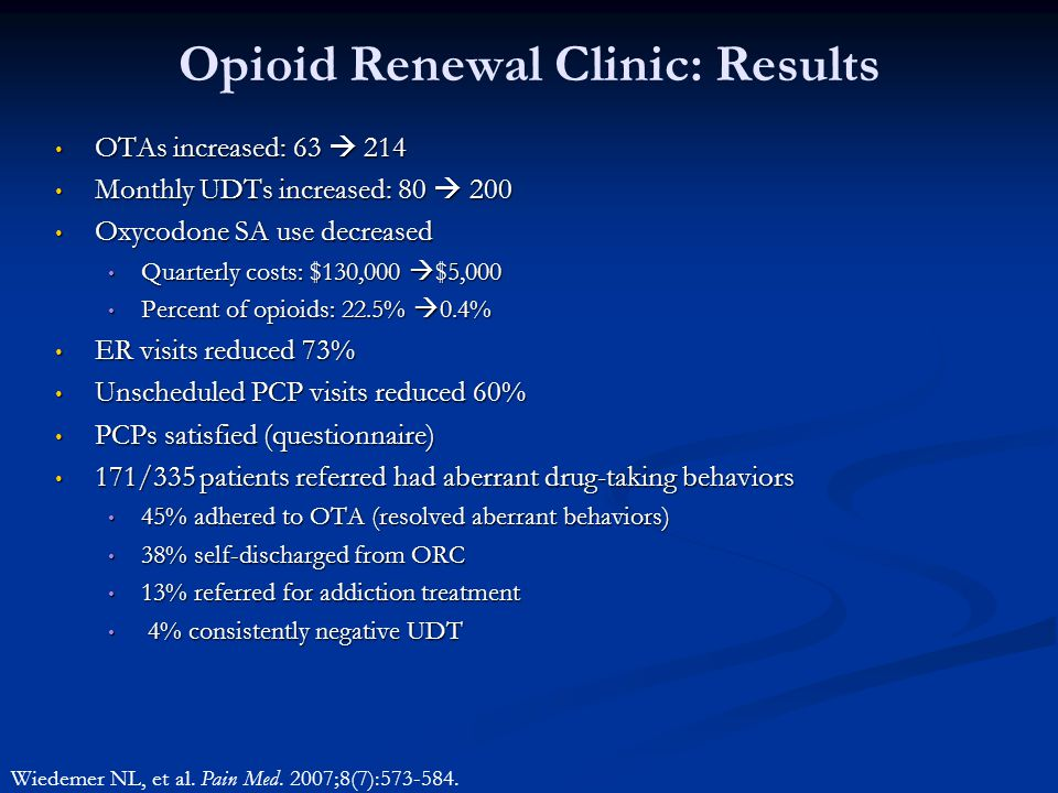 Opioid Renewal Clinic: Results