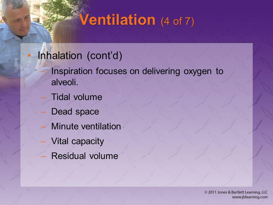 Ventilation (4 of 7) Inhalation (cont'd)