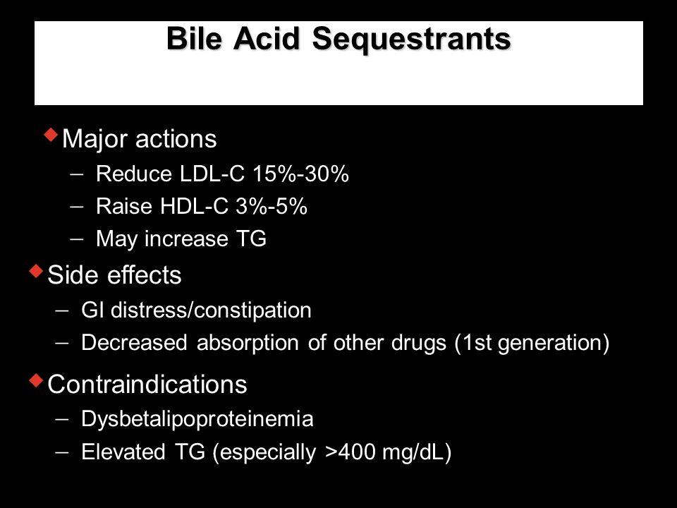 Bile Acid Sequestrants