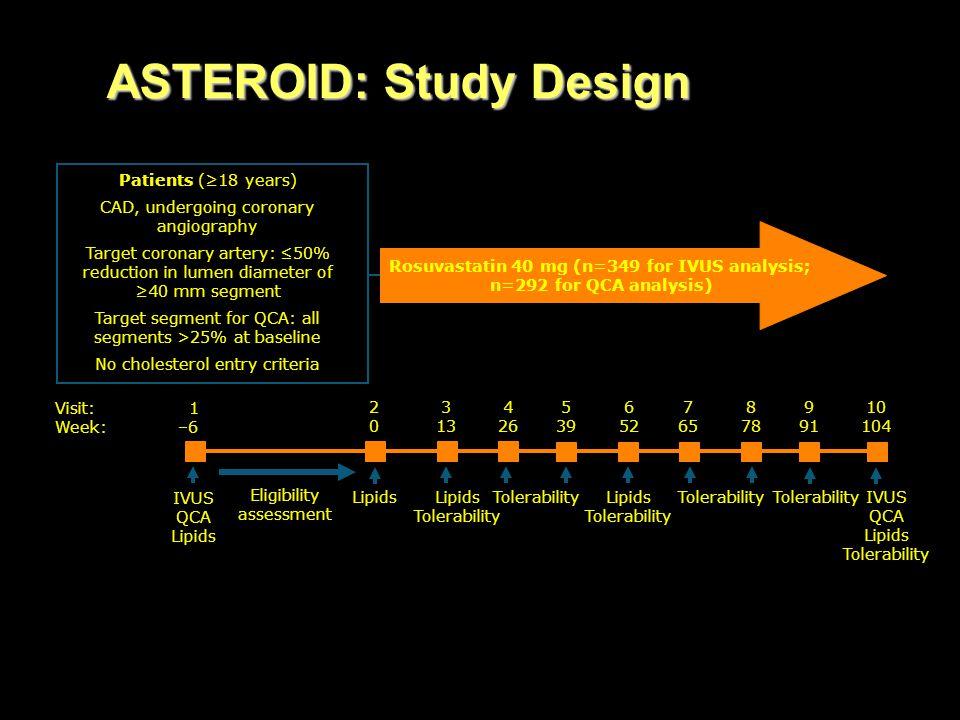 ASTEROID: Study Design