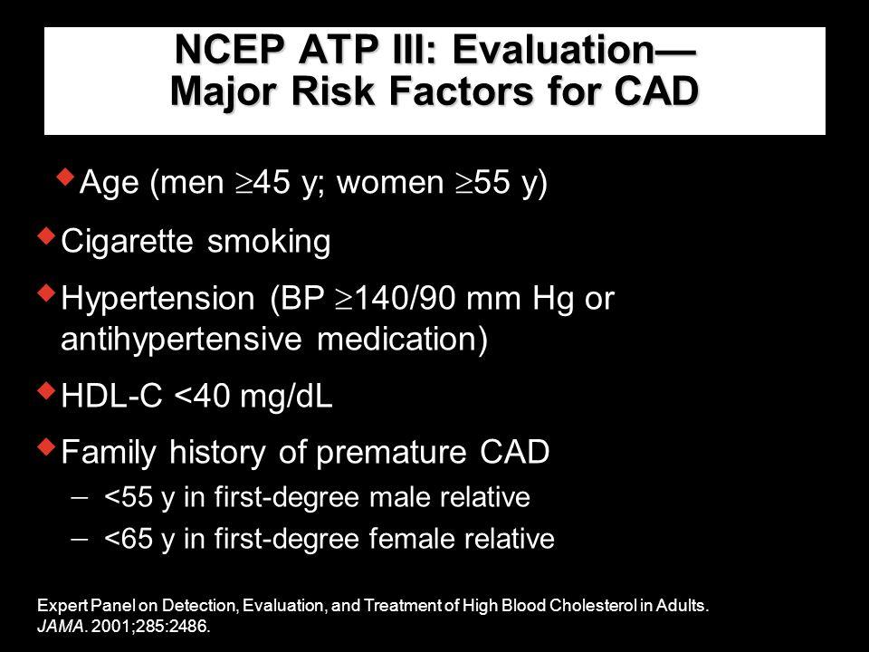 NCEP ATP III: Evaluation— Major Risk Factors for CAD