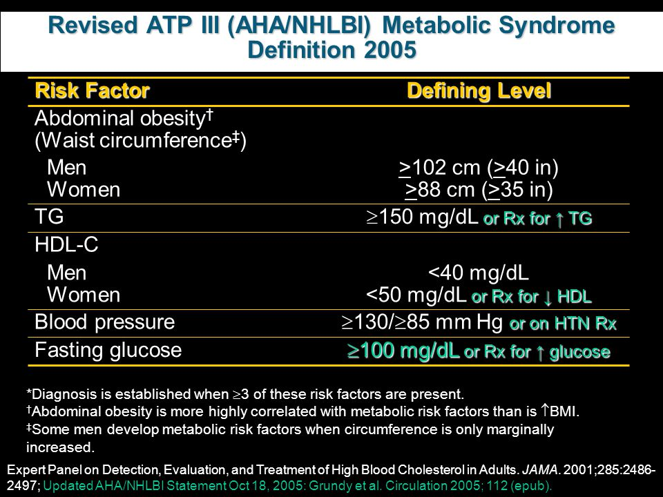 Revised ATP III (AHA/NHLBI) Metabolic Syndrome Definition 2005