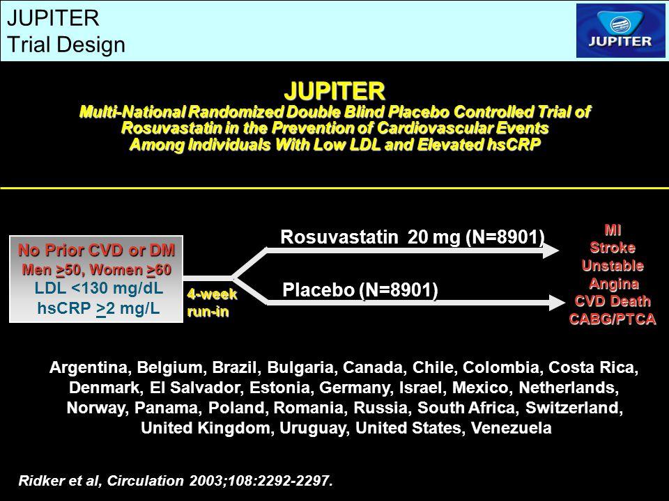 JUPITER Trial Design.
