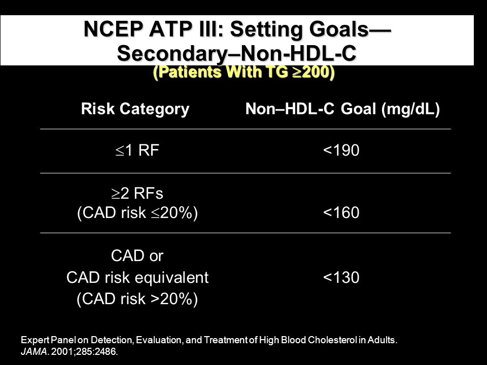 NCEP ATP III: Setting Goals— Secondary–Non-HDL-C