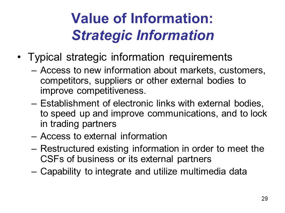 Value of Information: Strategic Information