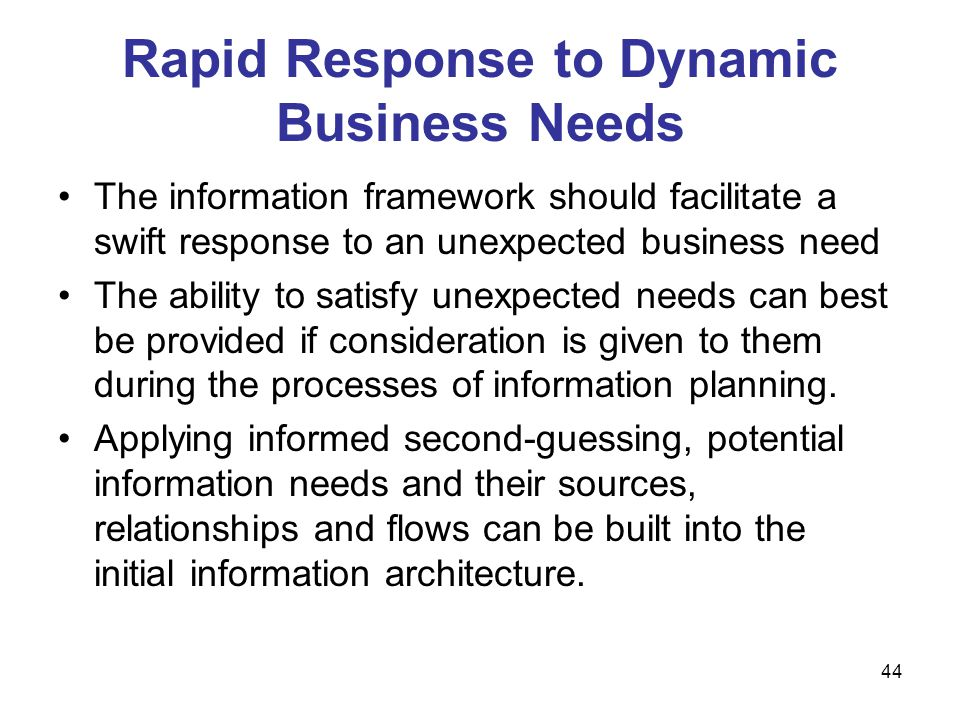 Rapid Response to Dynamic Business Needs