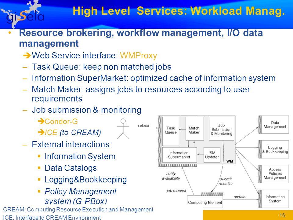 High Level Services: Workload Manag.