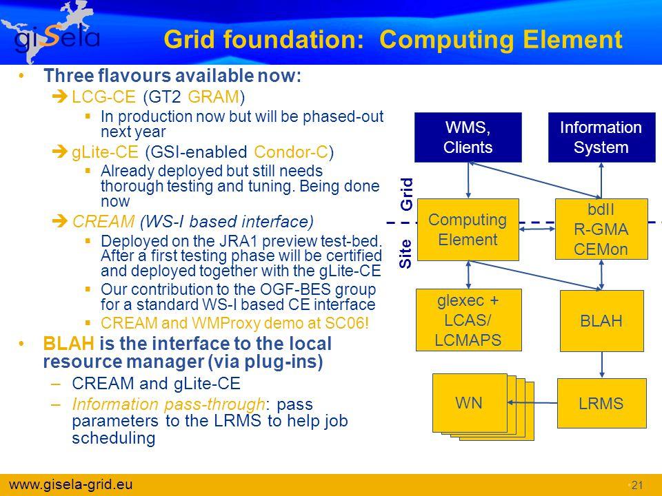 Grid foundation: Computing Element
