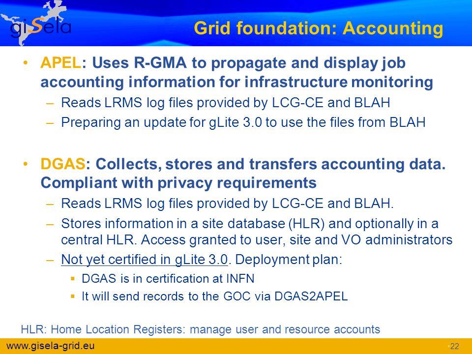 Grid foundation: Accounting