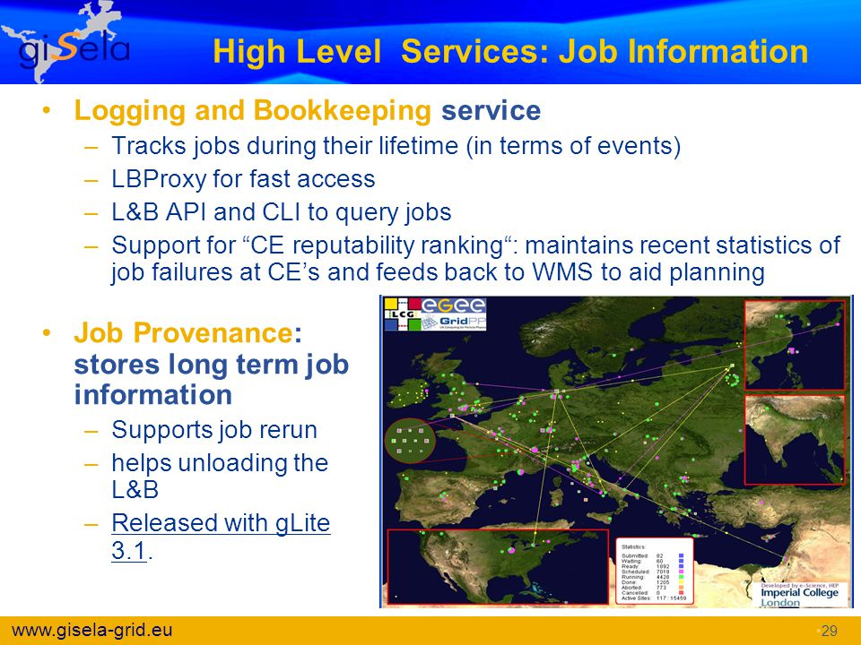 High Level Services: Job Information