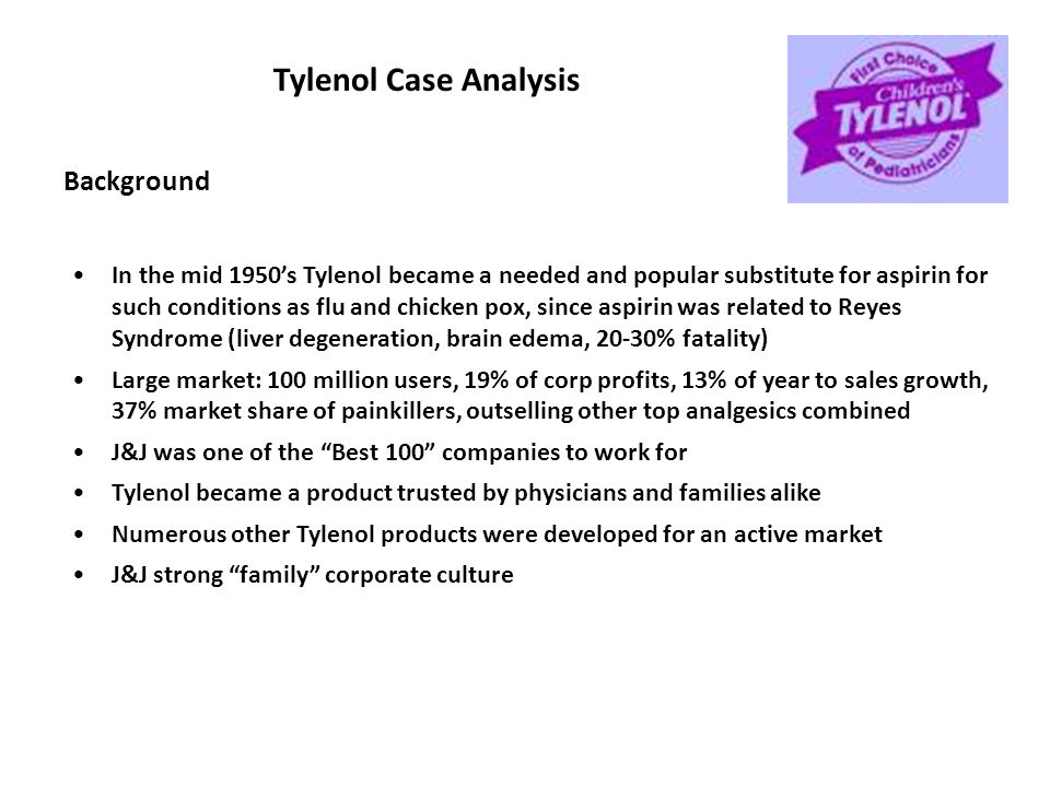 Tylenol Case Analysis Background