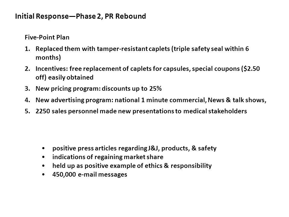 Initial Response—Phase 2, PR Rebound