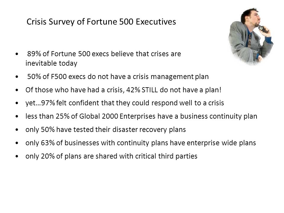 Crisis Survey of Fortune 500 Executives