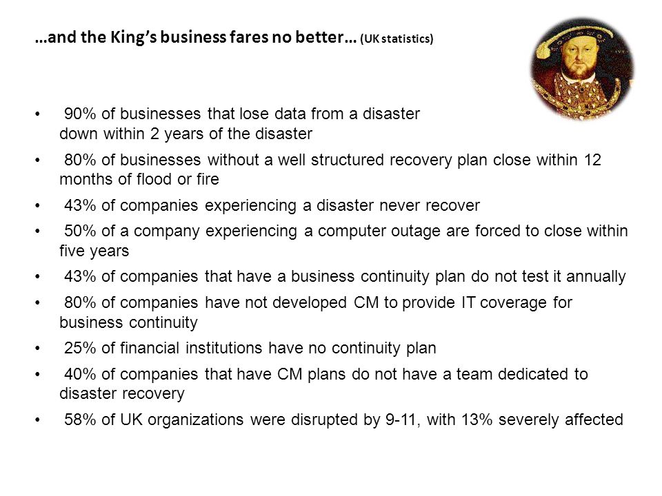 …and the King's business fares no better… (UK statistics)