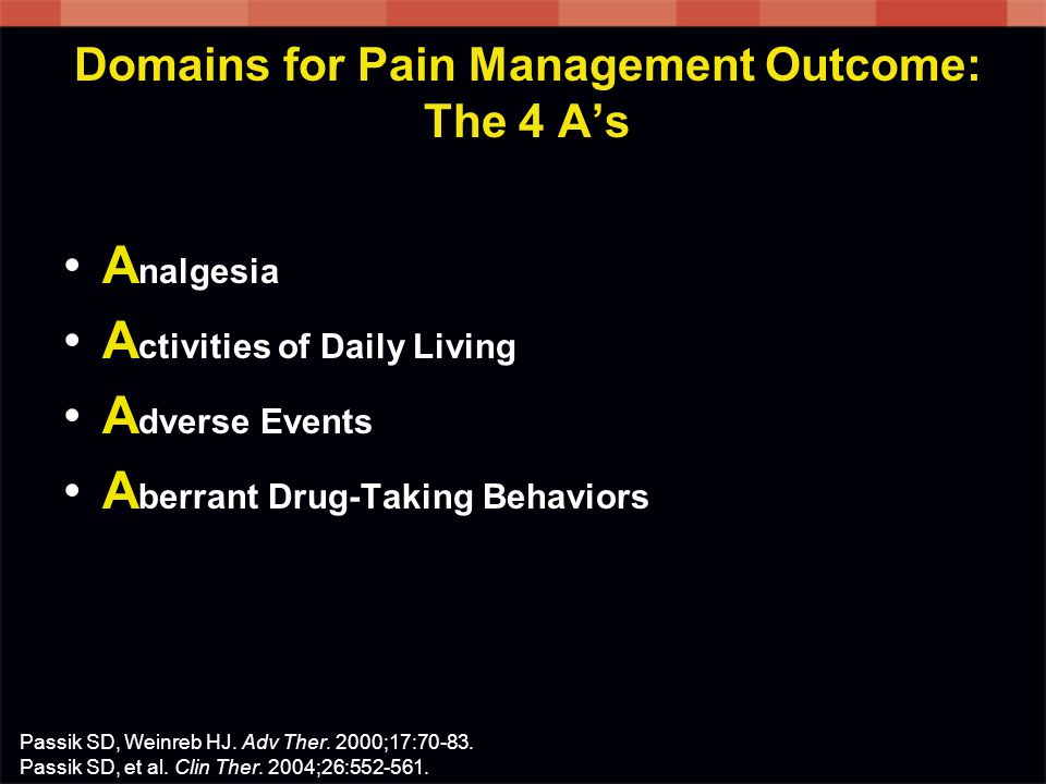 Domains for Pain Management Outcome: The 4 A's