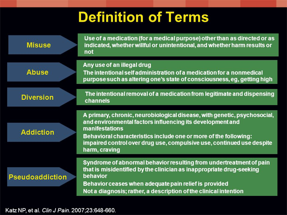 Definition of Terms Misuse Abuse Diversion Addiction Pseudoaddiction