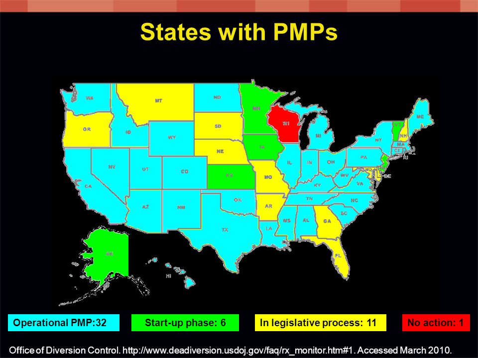 States with PMPs Operational PMP:32 Start-up phase: 6