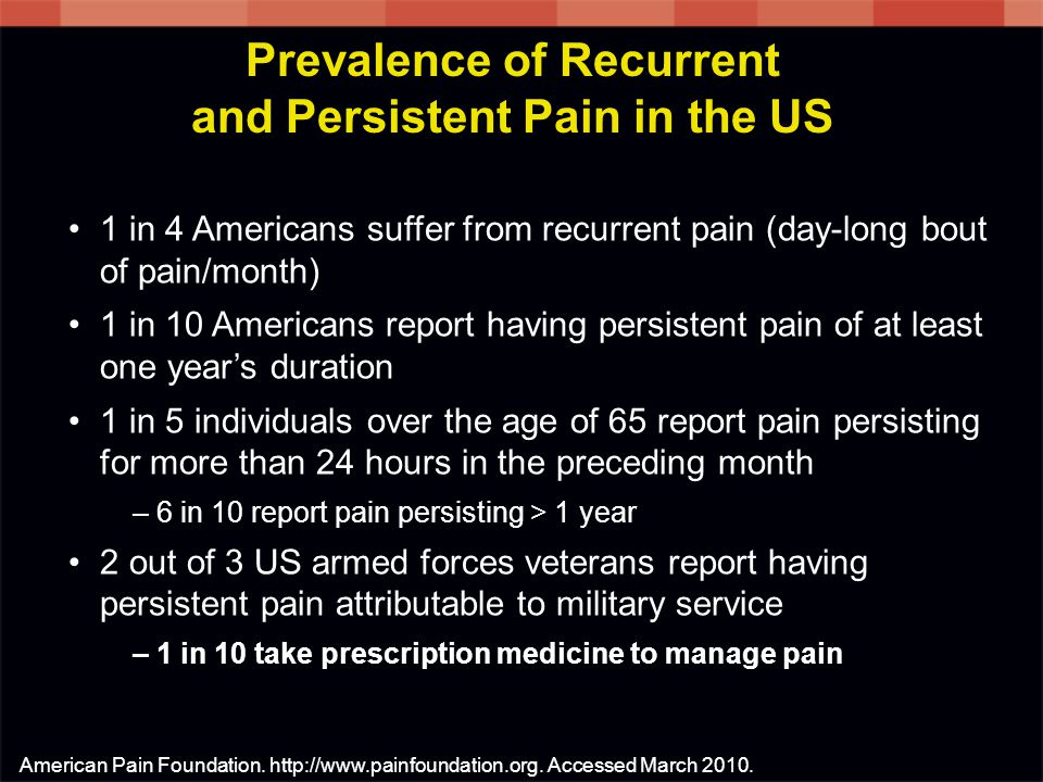 Prevalence of Recurrent and Persistent Pain in the US