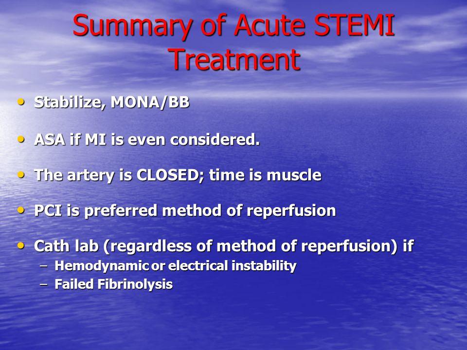 Summary of Acute STEMI Treatment