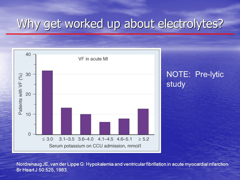 Why get worked up about electrolytes