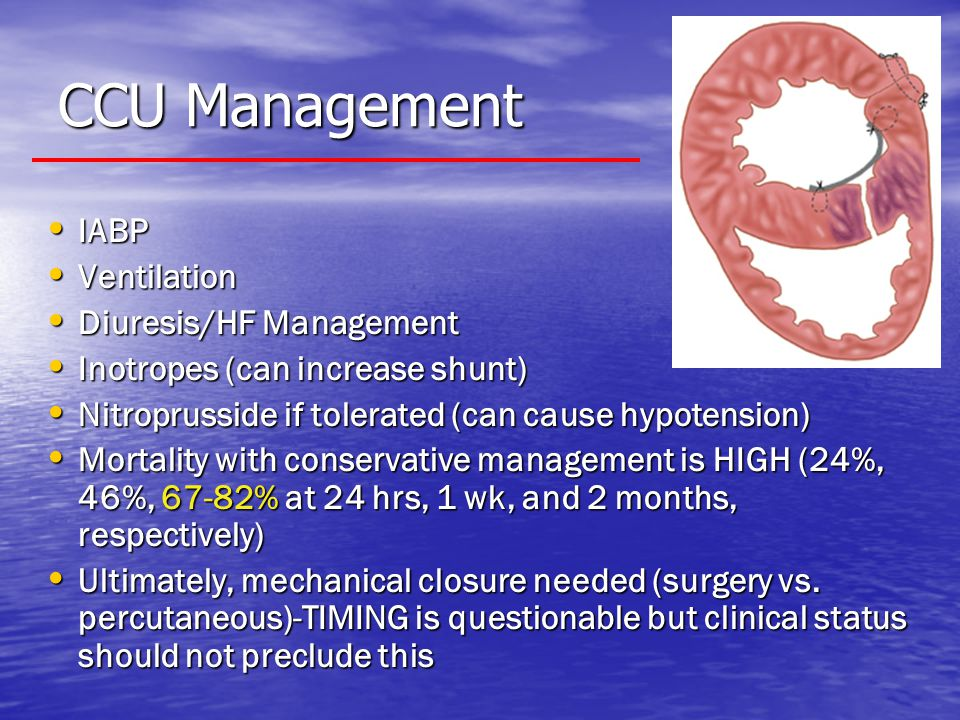 CCU Management IABP Ventilation Diuresis/HF Management
