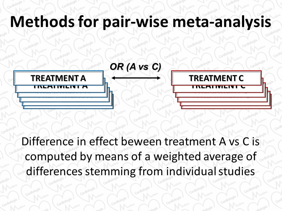 Methods for pair-wise meta-analysis