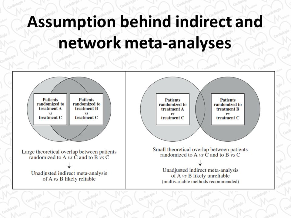 Assumption behind indirect and network meta-analyses