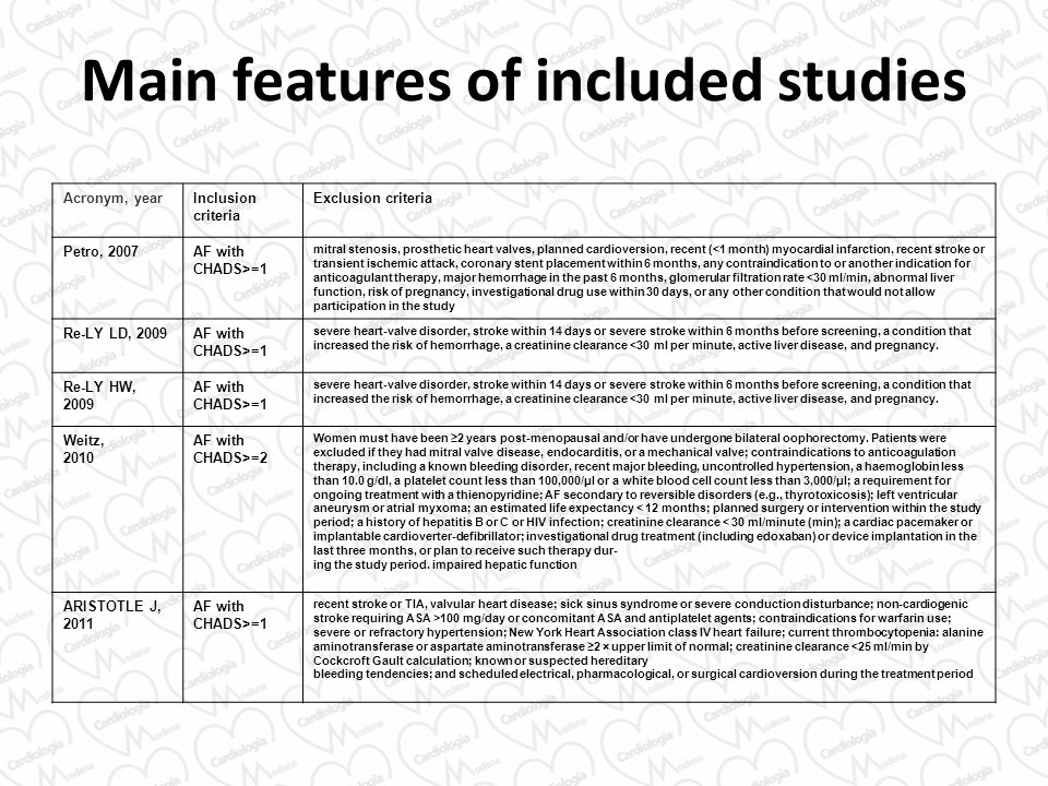 Main features of included studies