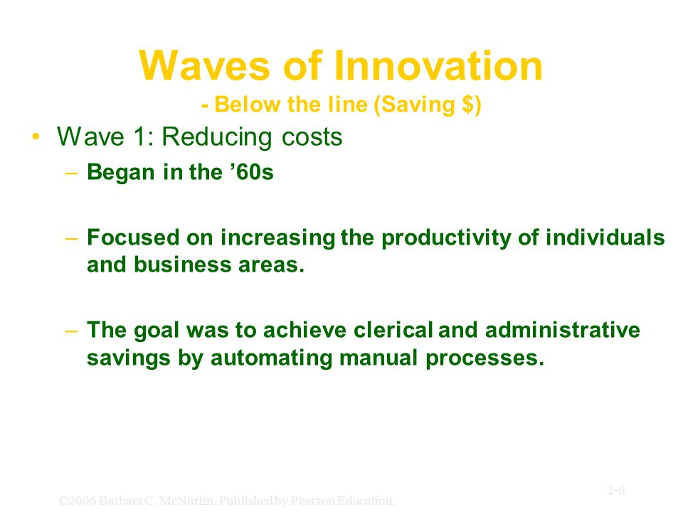 Waves of Innovation - Below the line (Saving $)