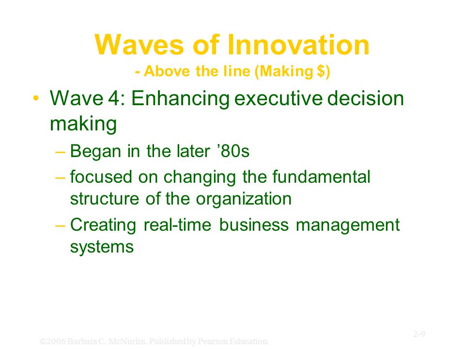Waves of Innovation - Above the line (Making $)