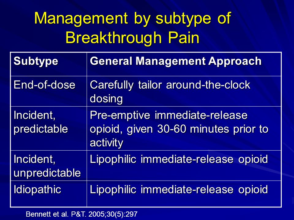 Management by subtype of Breakthrough Pain