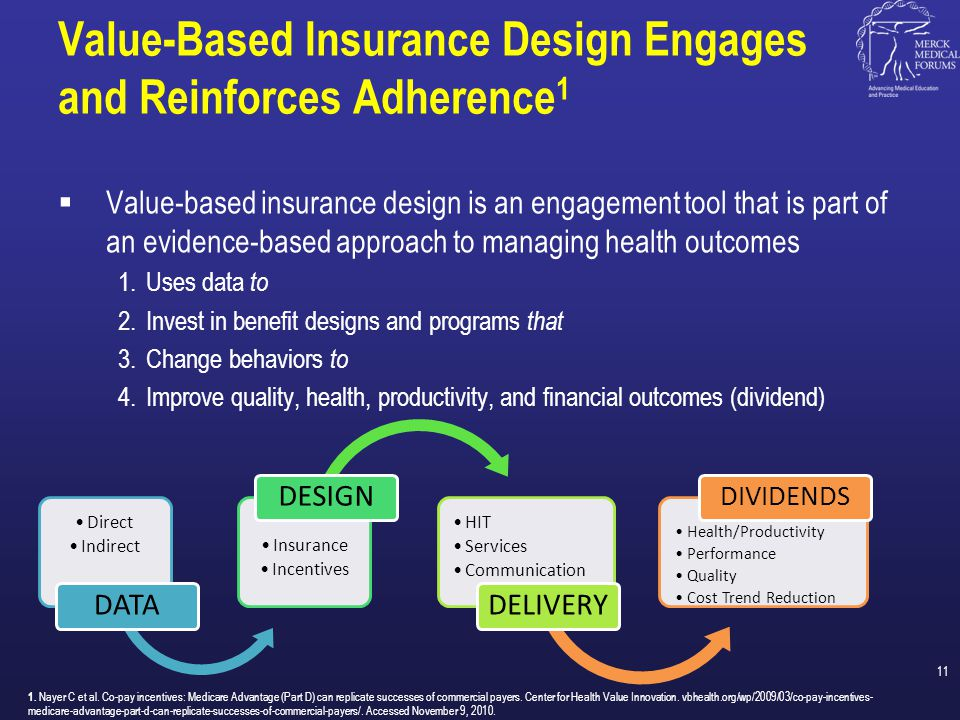Value-Based Insurance Design Engages and Reinforces Adherence1
