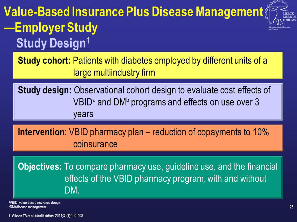 Value-Based Insurance Plus Disease Management —Employer Study