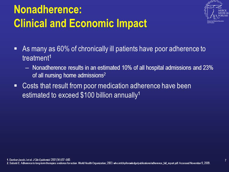 Nonadherence: Clinical and Economic Impact