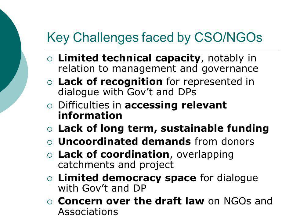 Key Challenges faced by CSO/NGOs