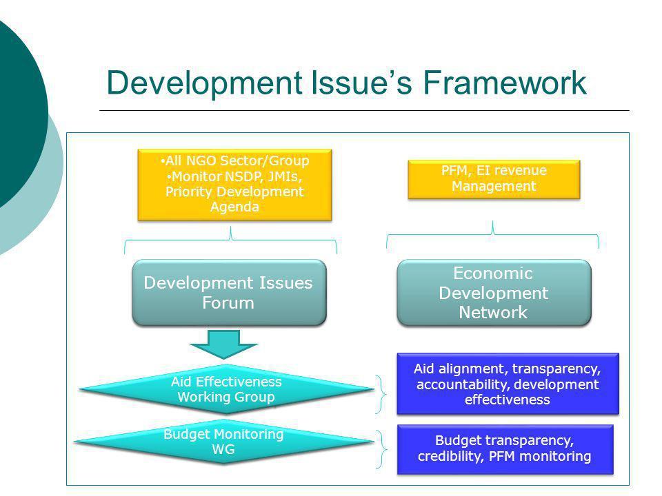 Development Issue's Framework