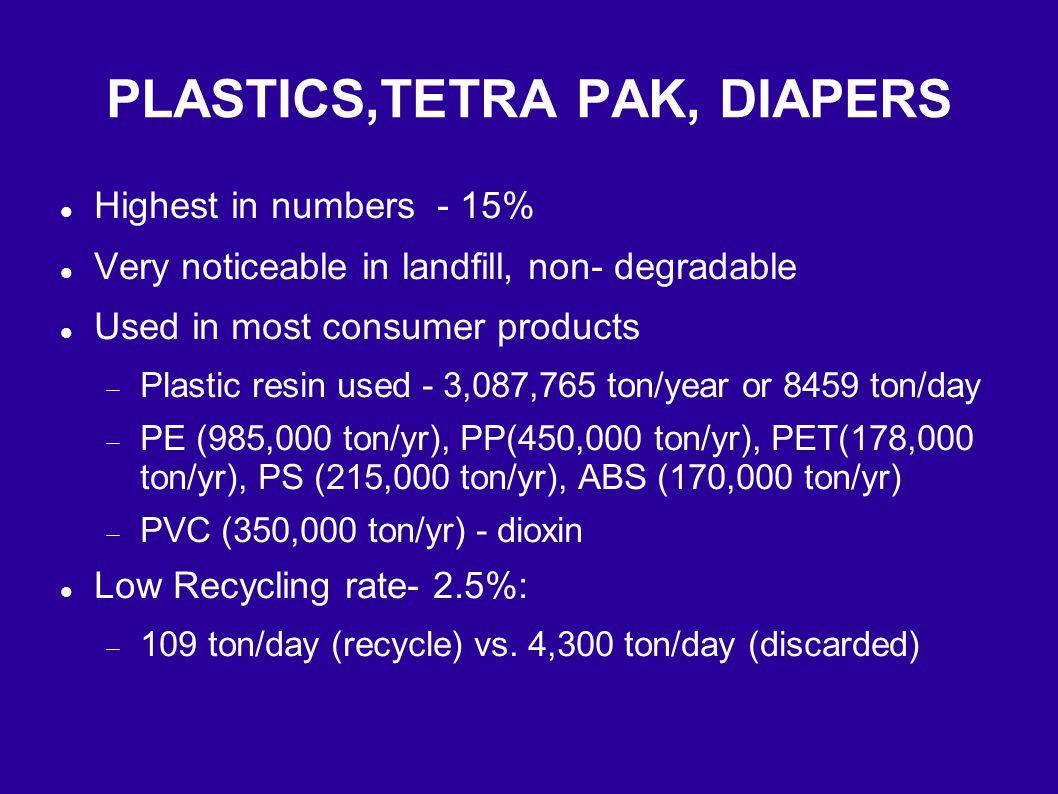 PLASTICS,TETRA PAK, DIAPERS