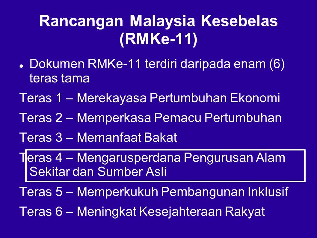 Rancangan Malaysia Kesebelas (RMKe-11)