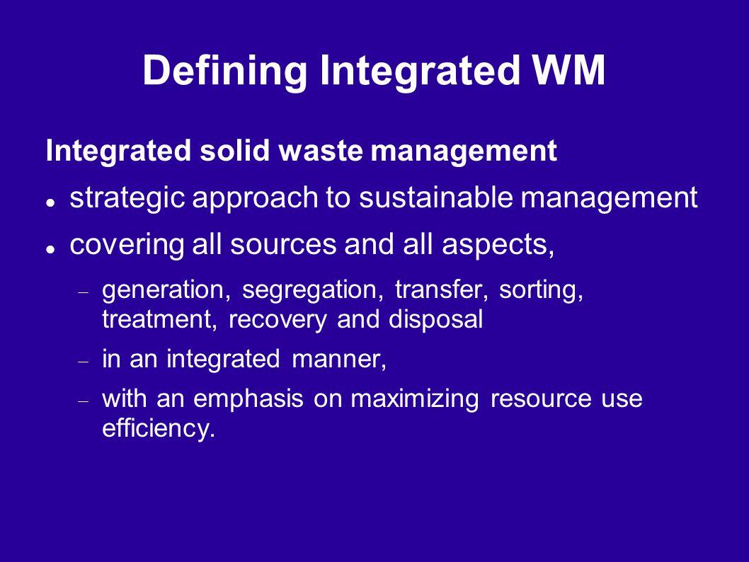 Defining Integrated WM