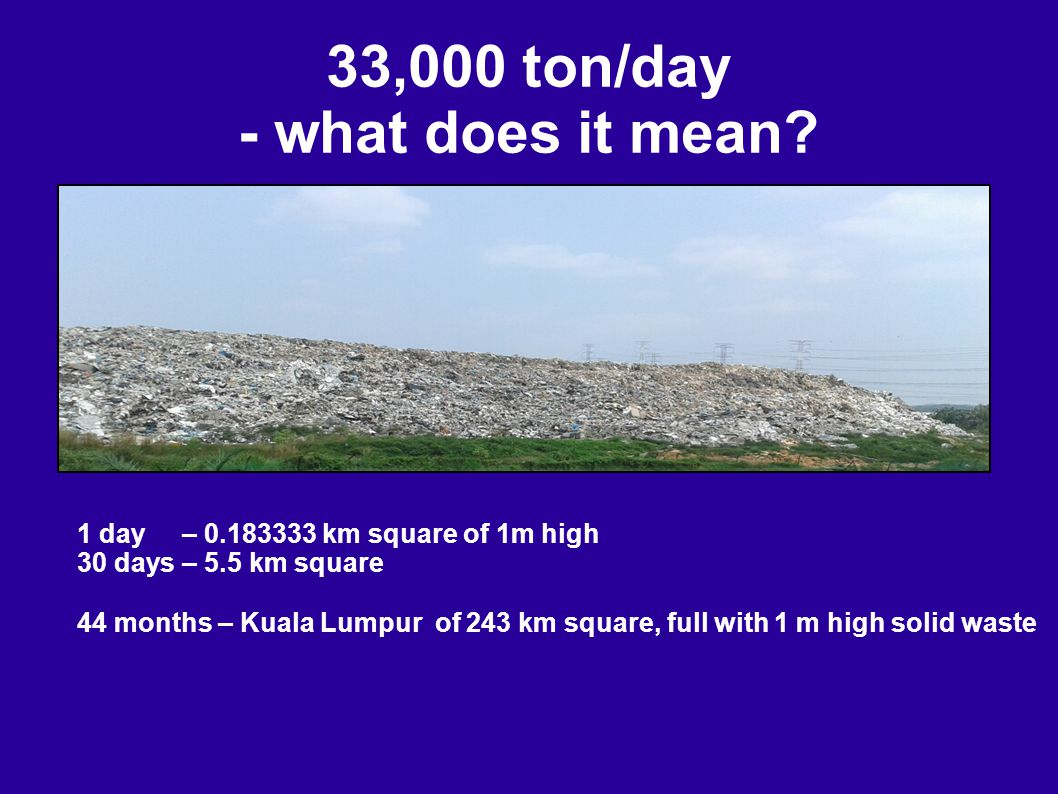 33,000 ton/day - what does it mean