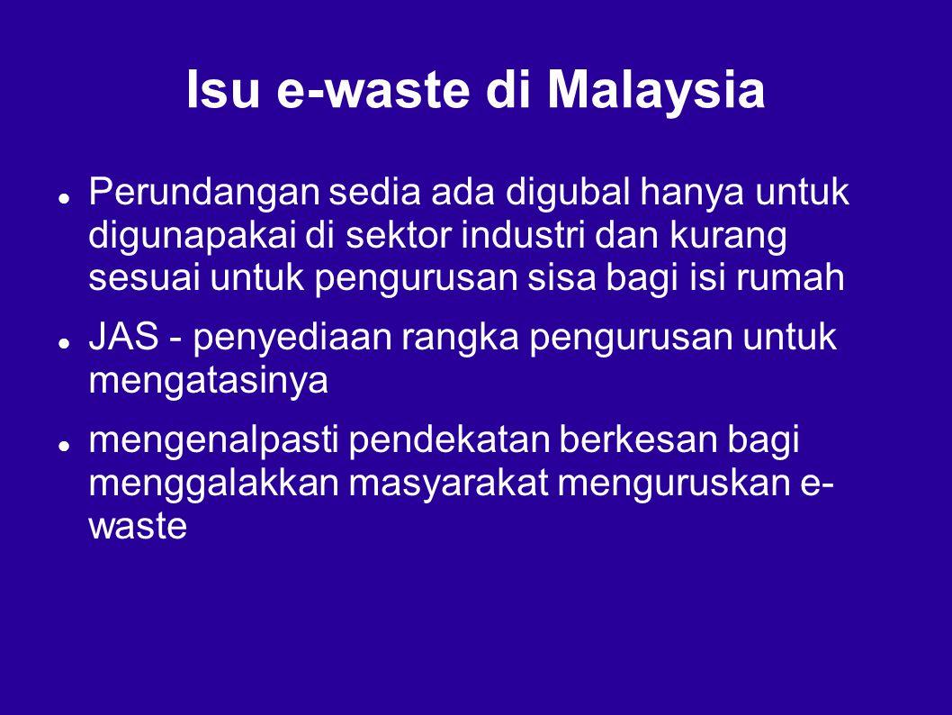 Isu e-waste di Malaysia