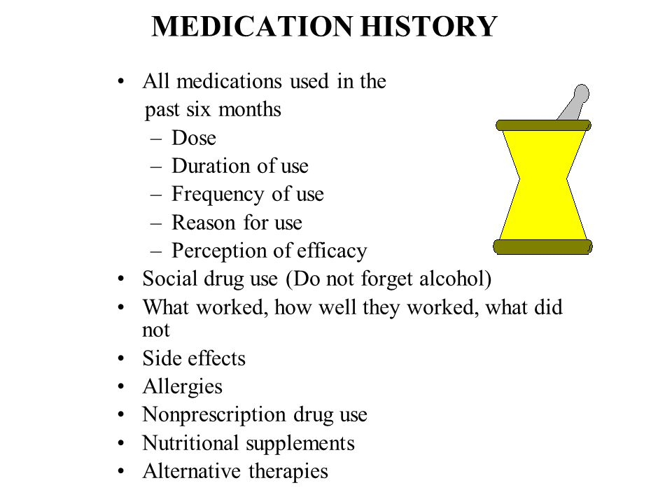 MEDICATION HISTORY All medications used in the past six months Dose