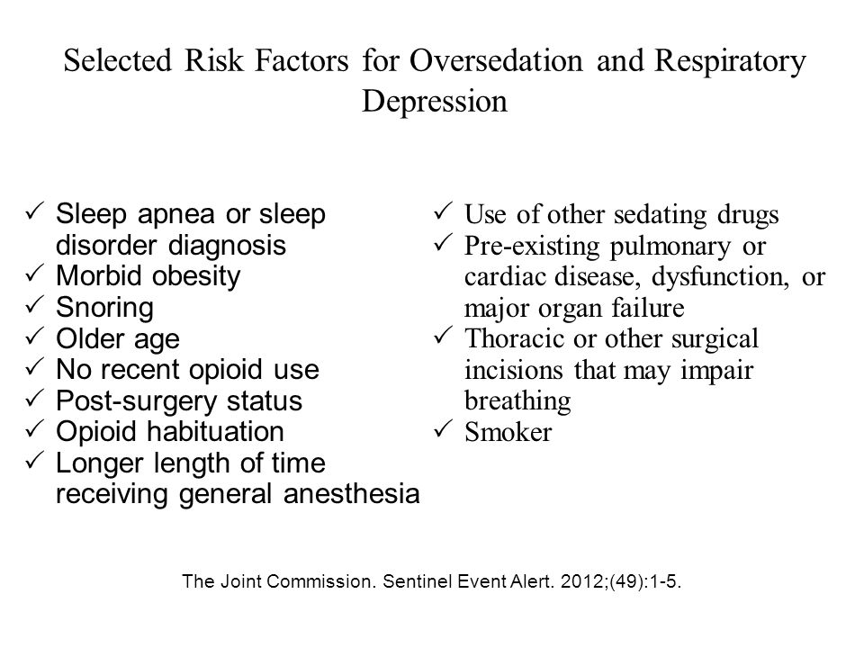 Selected Risk Factors for Oversedation and Respiratory Depression