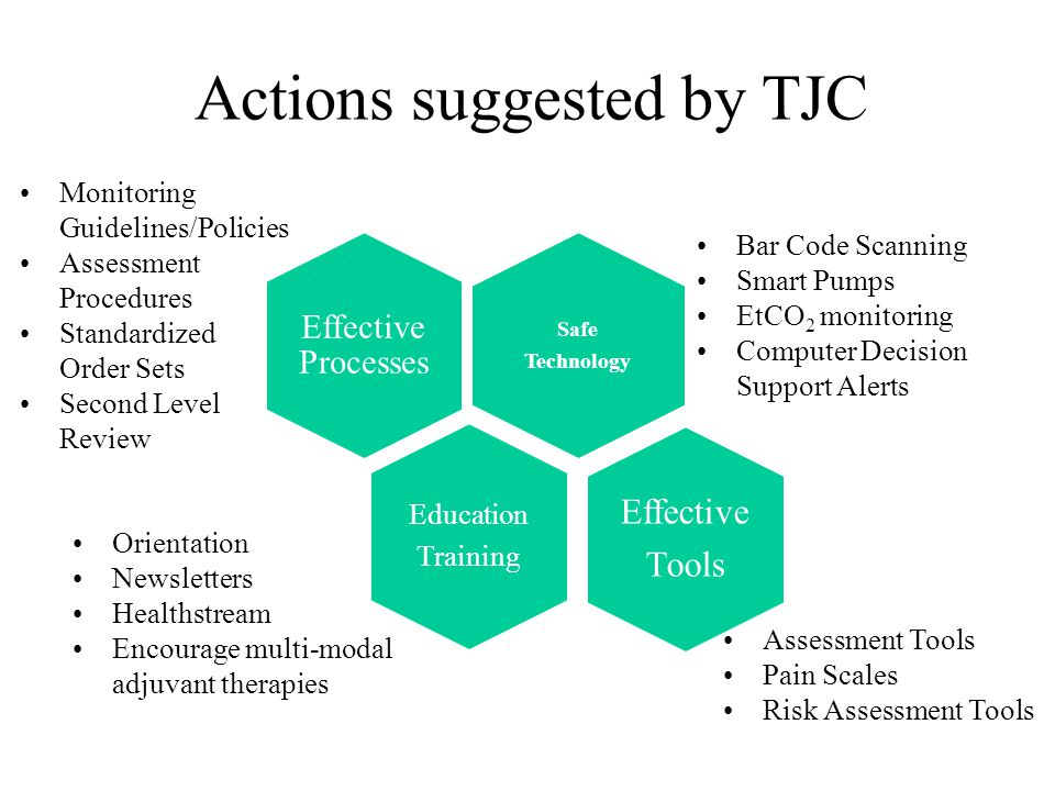Actions suggested by TJC