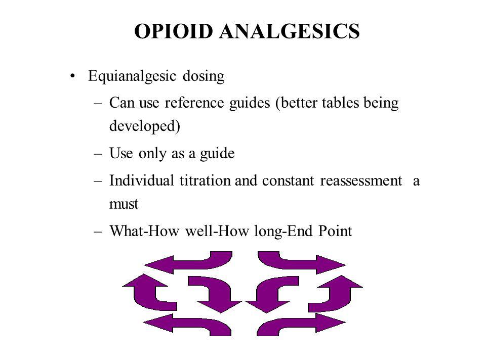 OPIOID ANALGESICS Equianalgesic dosing