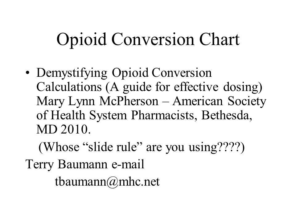 Opioid Conversion Chart