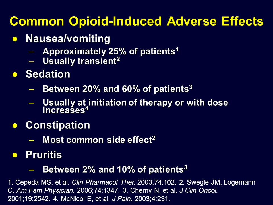 Common Opioid-Induced Adverse Effects