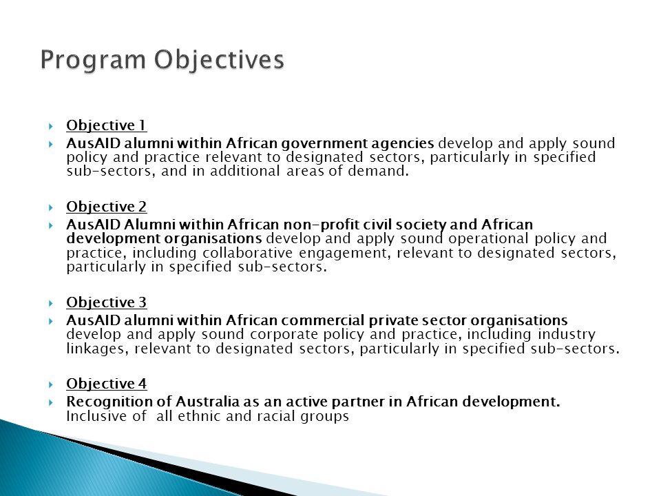 Program Objectives Objective 1