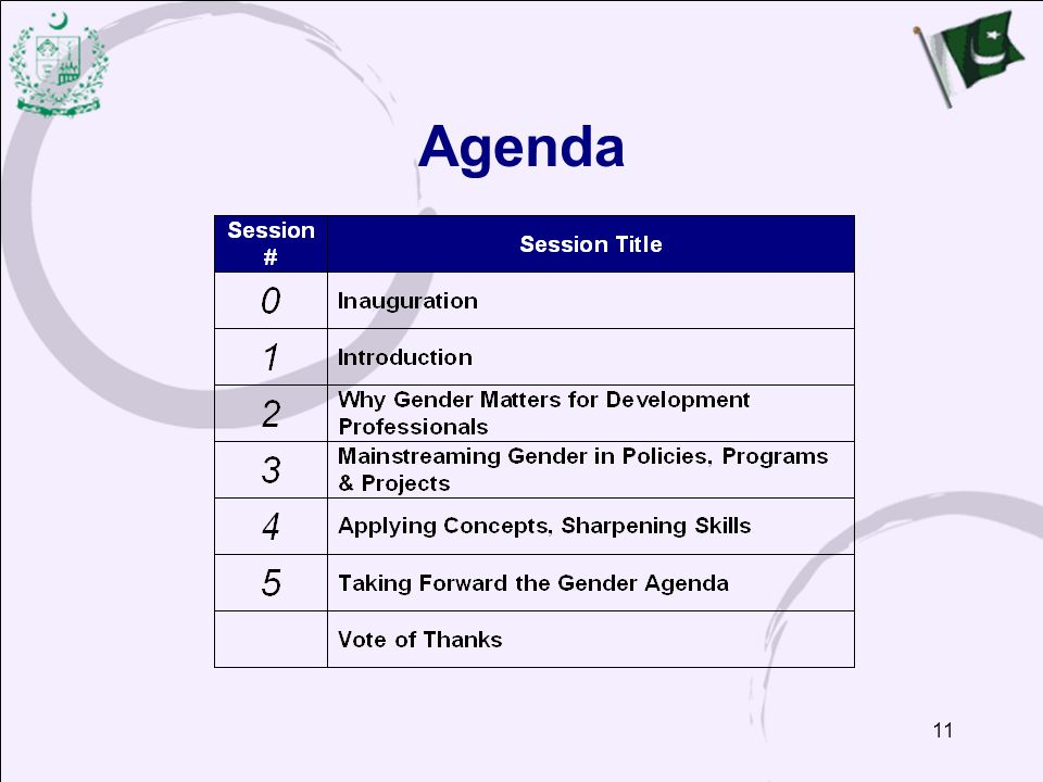 Agenda This is our agenda for the day.